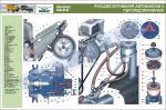 """Плакат """"Рульове керування автомобілів з гідропідсилювачем"""" (код UAZ.17)"""