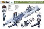 """Плакат """"Рульовий механізм з гідропідсилювачем типу гвинт-кулькова шайба"""" (код UAZ.18)"""