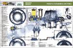 "Плакат ""Робоча гальмівна система"" (код UAZ.19)"