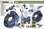 """Плакат """"Гальмівний механізм заднього колеса"""" (код UAZ.21)"""
