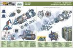 """Плакат """"Стартер. Генератор. Акумуляторна батарея"""" (код UAZ.22)"""