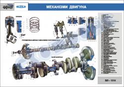 """Плакат """"Механизмы двигателя"""""""