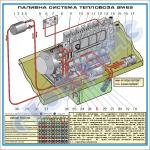 """Плакат """"Схема топливной системы тепловоза 2М62"""" (1500х1500 мм)"""