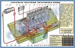 Схема паливної системи тепловоза 2М62 (900х1400 мм) – ZLG.03.001A