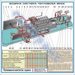 Схема водяної системи тепловоза 2М62 (1500 х 1490 мм) – ZLG.03.003