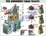 Кран допоміжного гальма ум.№ 254 (700 х 900 мм) – ZLG.03.059A