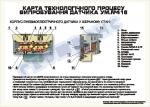 Карта технологічного процесу випробування датчика ум.№418 – ZLG.03.062