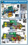 Повітророзподільник ум.№ 483.000 і його робота (1400 х 900 мм) – ZLG.03.067