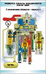 Робота крана машиніста ум.№ 394 (1 положення)  (800 х 500 мм) – ZLG.03.068