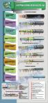 """Плакат """"Конструкції основних силових кабелів 6-10 кВ""""  4600303"""