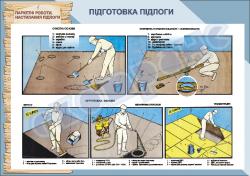 """Плакат """"Підготовка підлоги"""""""