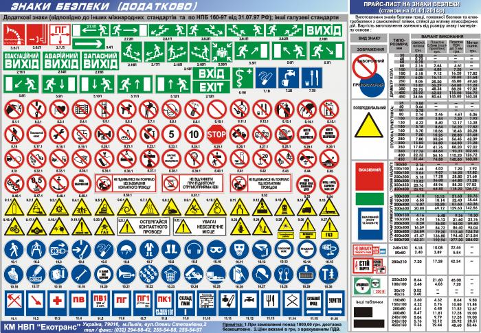 установки знаки пожарной безопасности в украине российские